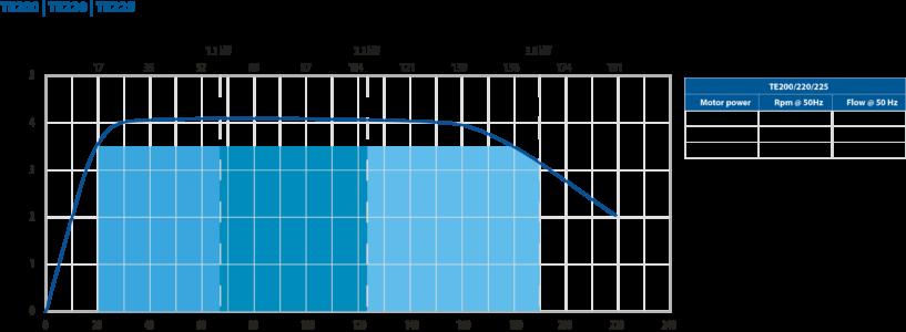 performanceCurvesImageCaption