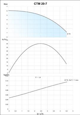 curves_CTM-20-7.en