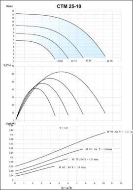 curves_CTM-25-10.en