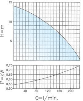 curves_CTV-25-10.en