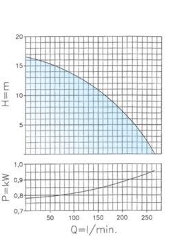 curves_CTV-25–11.en