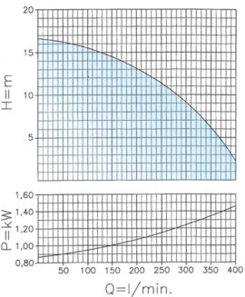 curves_CTV-32-10.en