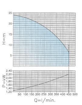 curves_CTV-32–12_5.en