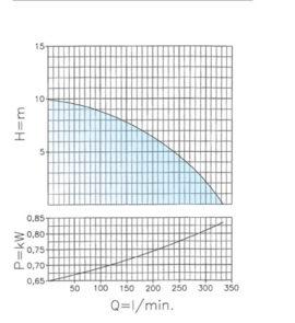 curves_CTV-32-8_5.en