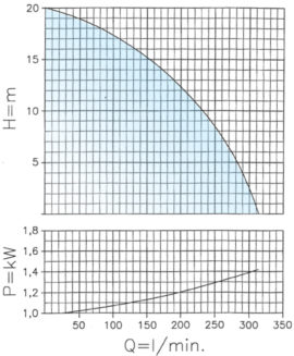 curves_CTV25-11_5.en