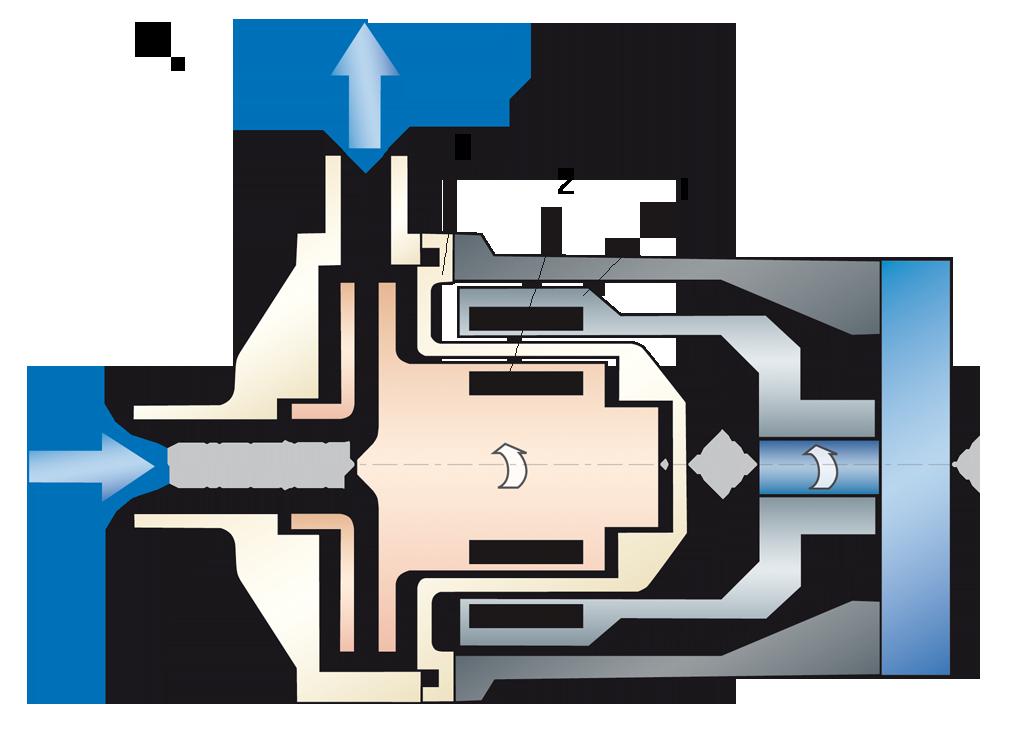 function CTM pump.en