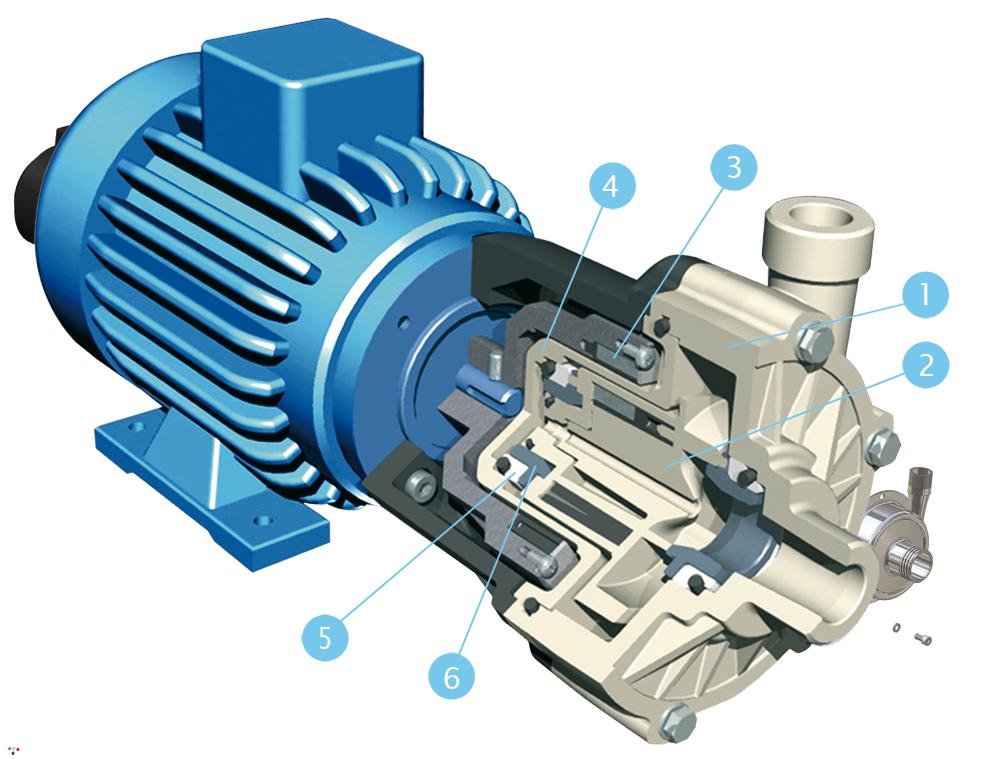 key-components-mimi-model.en